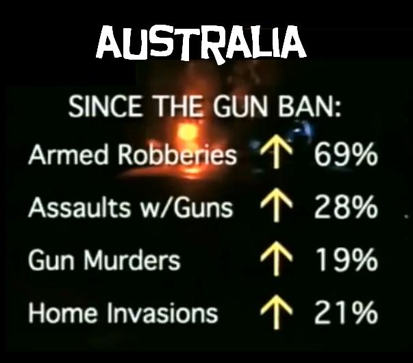 australia-results