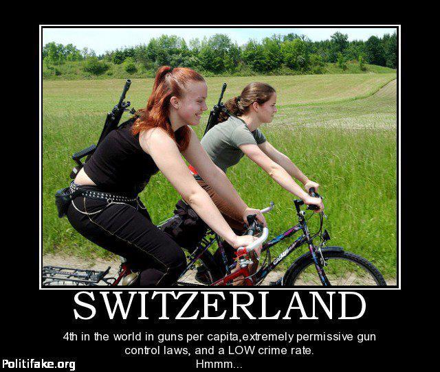 swiss-bicyclists