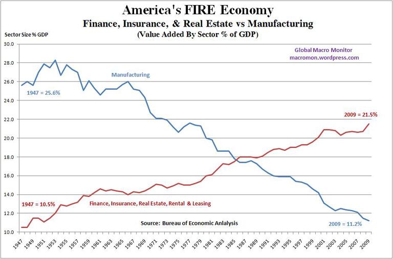 fire-economy-8x